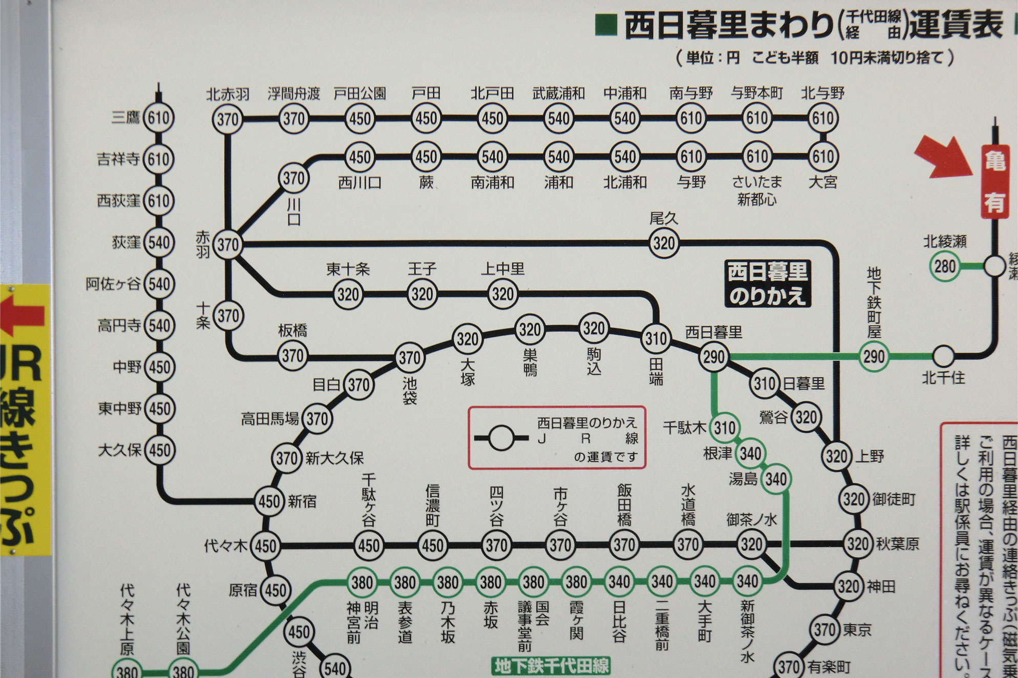 千代田線直通運転における運賃表、一目で運賃が分かりました。